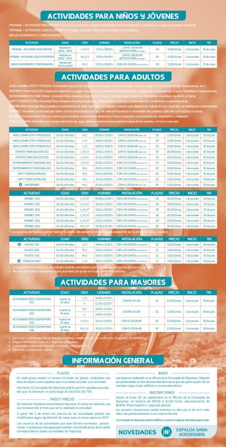 Actividades Deportivas Curso 2016/2017